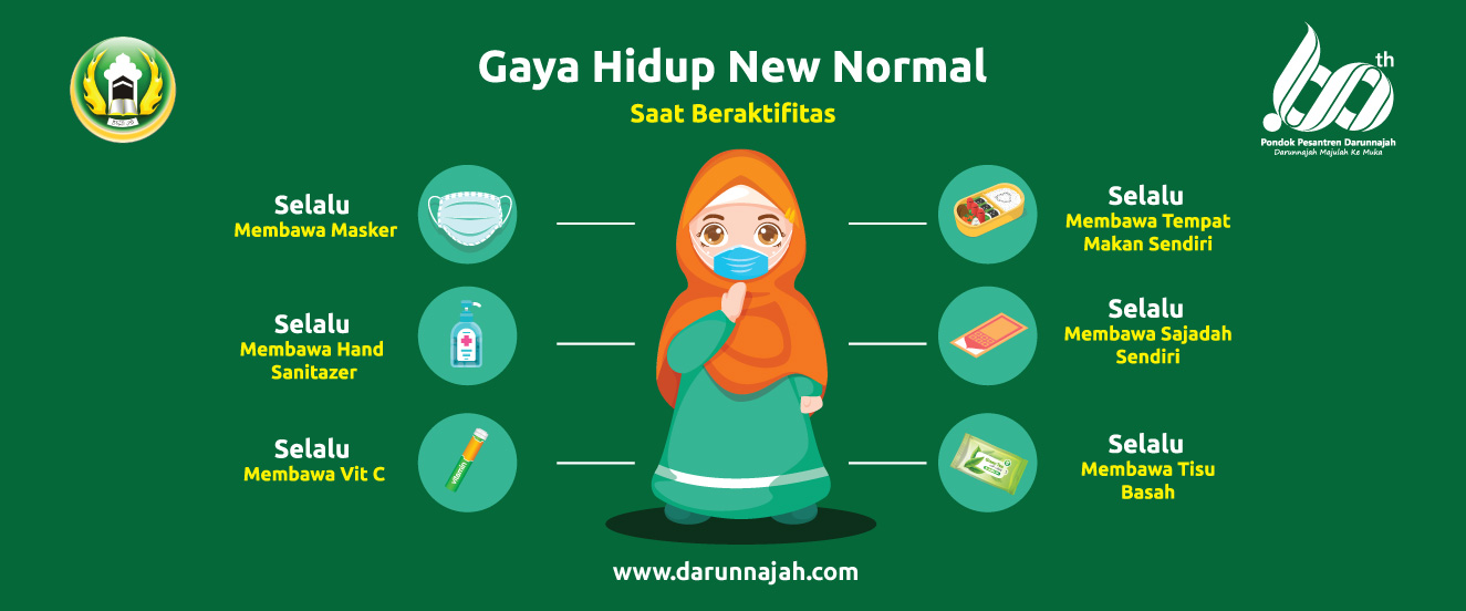 Slide-New-Normal-Darunnajah1